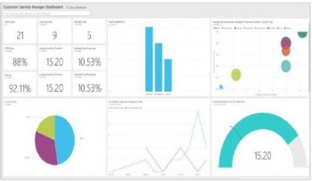 Power BI Content Packs for Microsoft Dynamics CRM: Spring 2016 Update