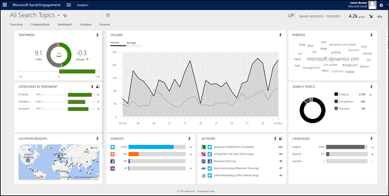 Social Capabilities for Microsoft Dynamics CRM: Spring 2016 Update