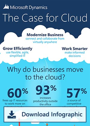 gp-case-for-cloud The Benefits of Hosting Microsoft Dynamics GP on Azure